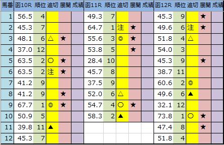 f:id:onix-oniku:20200704193228p:plain