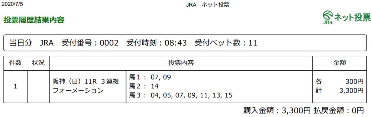 f:id:onix-oniku:20200705084430p:plain