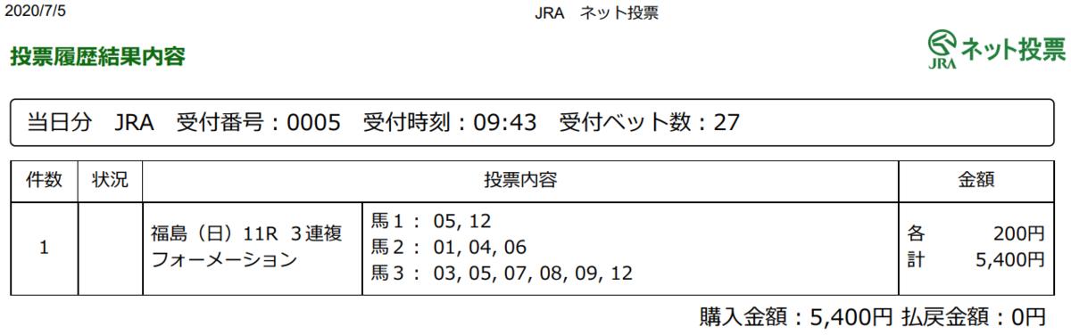 f:id:onix-oniku:20200705094430p:plain