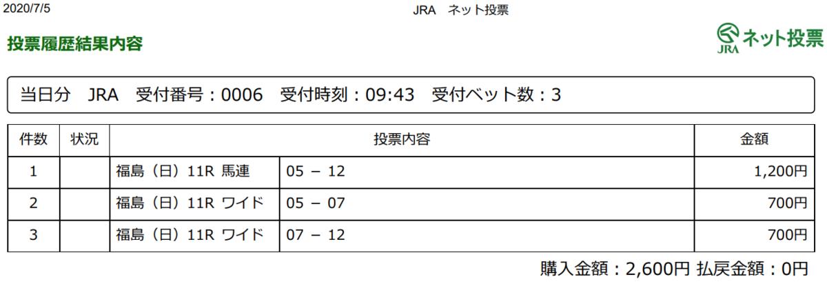 f:id:onix-oniku:20200705094507p:plain