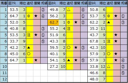 f:id:onix-oniku:20200705143514p:plain