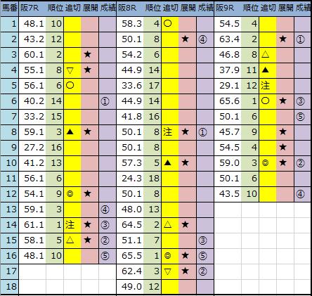 f:id:onix-oniku:20200705143705p:plain