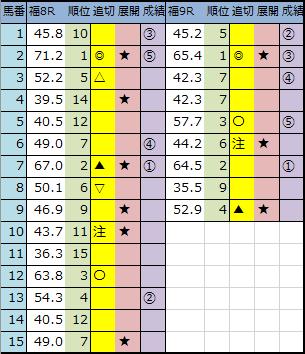 f:id:onix-oniku:20200705144532p:plain