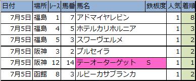 f:id:onix-oniku:20200705162018p:plain