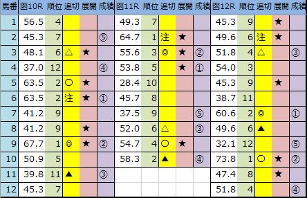 f:id:onix-oniku:20200705162058p:plain