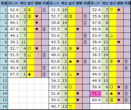f:id:onix-oniku:20200705162537p:plain