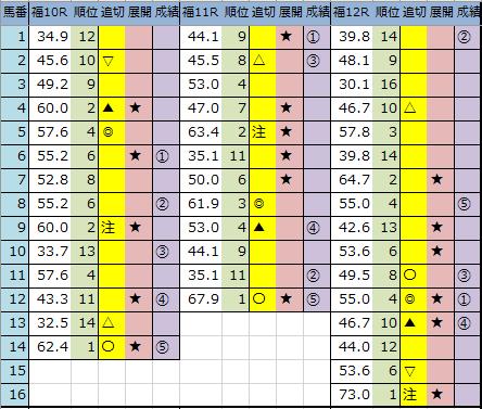 f:id:onix-oniku:20200705164038p:plain
