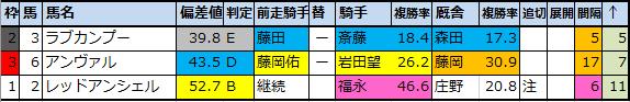 f:id:onix-oniku:20200710072357p:plain