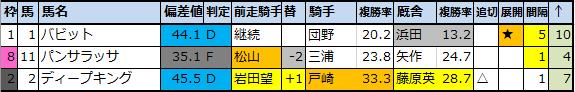 f:id:onix-oniku:20200710074009p:plain