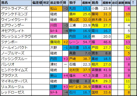 f:id:onix-oniku:20200710080745p:plain