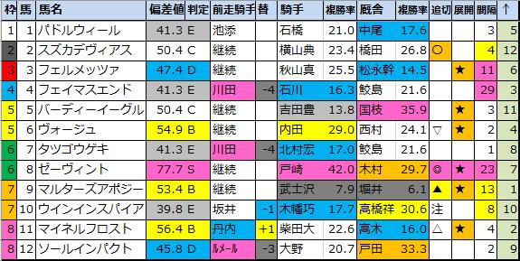 f:id:onix-oniku:20200710081452p:plain