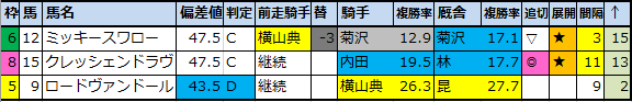 f:id:onix-oniku:20200710083141p:plain