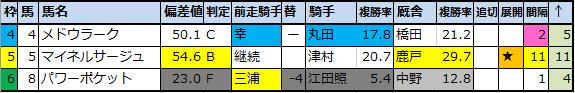 f:id:onix-oniku:20200710083207p:plain