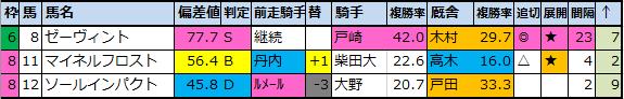 f:id:onix-oniku:20200710083242p:plain