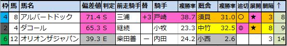 f:id:onix-oniku:20200710083309p:plain