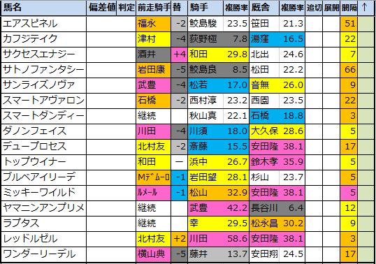 f:id:onix-oniku:20200710085939p:plain