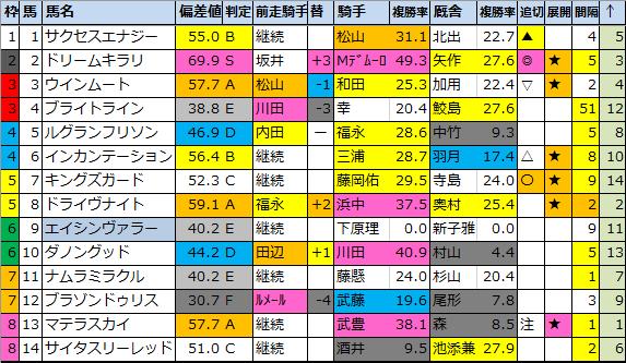 f:id:onix-oniku:20200710090419p:plain