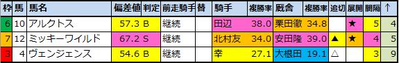 f:id:onix-oniku:20200710092107p:plain