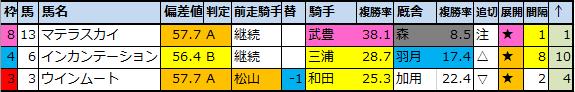f:id:onix-oniku:20200710092133p:plain