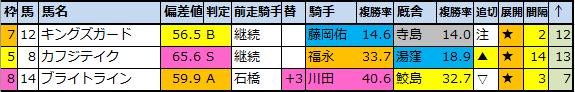 f:id:onix-oniku:20200710092329p:plain