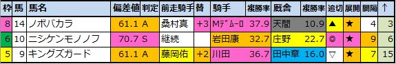 f:id:onix-oniku:20200710092359p:plain