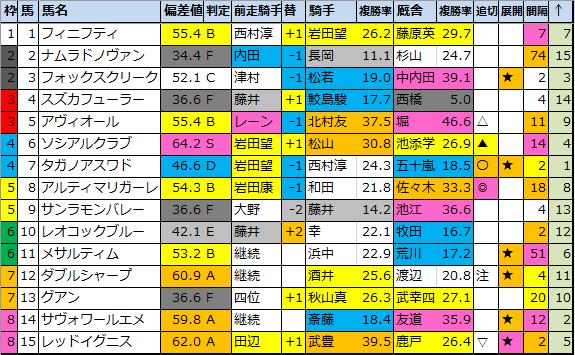 f:id:onix-oniku:20200710181240p:plain