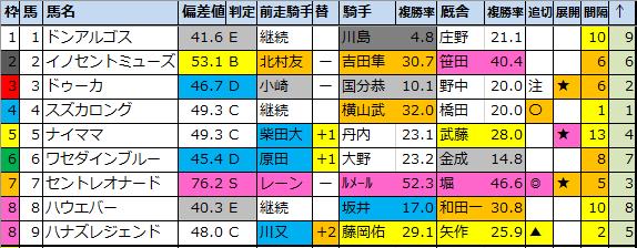 f:id:onix-oniku:20200710181711p:plain
