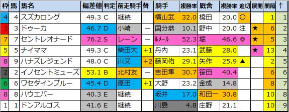 f:id:onix-oniku:20200710181830p:plain