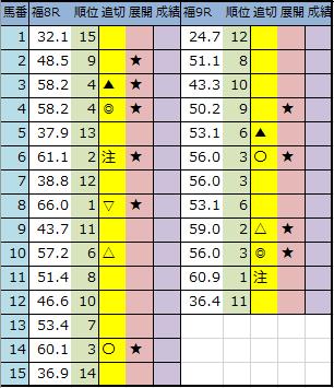 f:id:onix-oniku:20200710193354p:plain