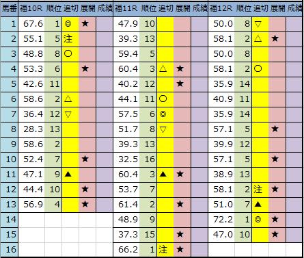 f:id:onix-oniku:20200710193431p:plain