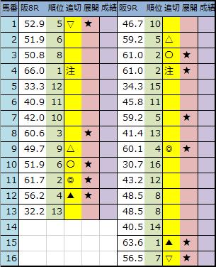 f:id:onix-oniku:20200710193513p:plain