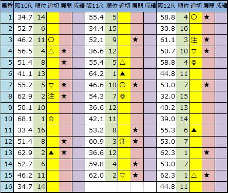 f:id:onix-oniku:20200710193541p:plain