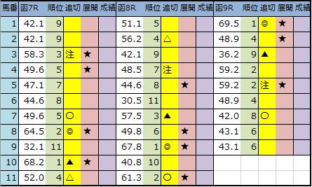 f:id:onix-oniku:20200710193625p:plain