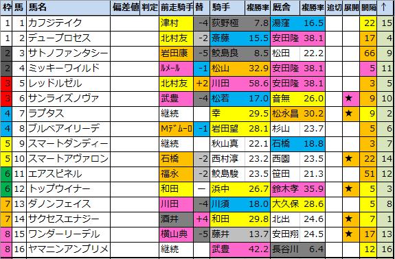 f:id:onix-oniku:20200710200651p:plain