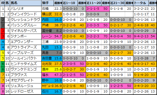 f:id:onix-oniku:20200711161256p:plain
