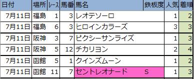 f:id:onix-oniku:20200711163439p:plain