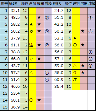 f:id:onix-oniku:20200711164232p:plain