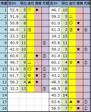 f:id:onix-oniku:20200711164404p:plain