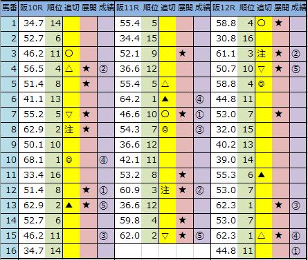 f:id:onix-oniku:20200711164453p:plain
