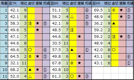 f:id:onix-oniku:20200711164532p:plain
