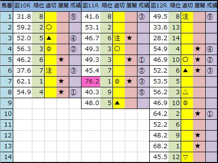 f:id:onix-oniku:20200711164603p:plain