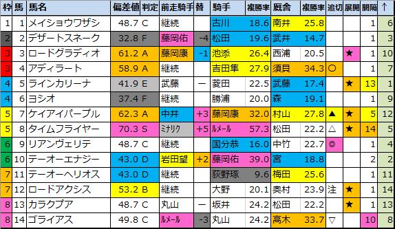 f:id:onix-oniku:20200711180744p:plain