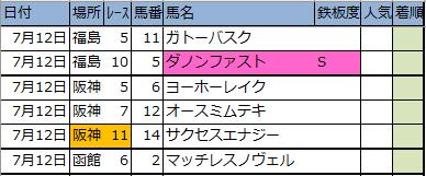 f:id:onix-oniku:20200711202222p:plain