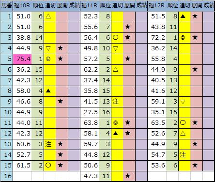 f:id:onix-oniku:20200711202457p:plain