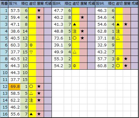 f:id:onix-oniku:20200711202604p:plain