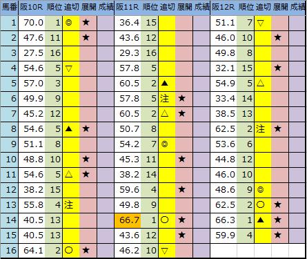 f:id:onix-oniku:20200711202634p:plain