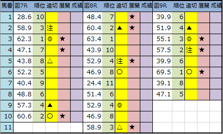 f:id:onix-oniku:20200711202704p:plain