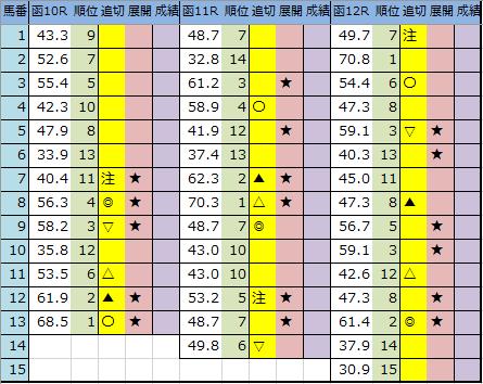 f:id:onix-oniku:20200711202736p:plain