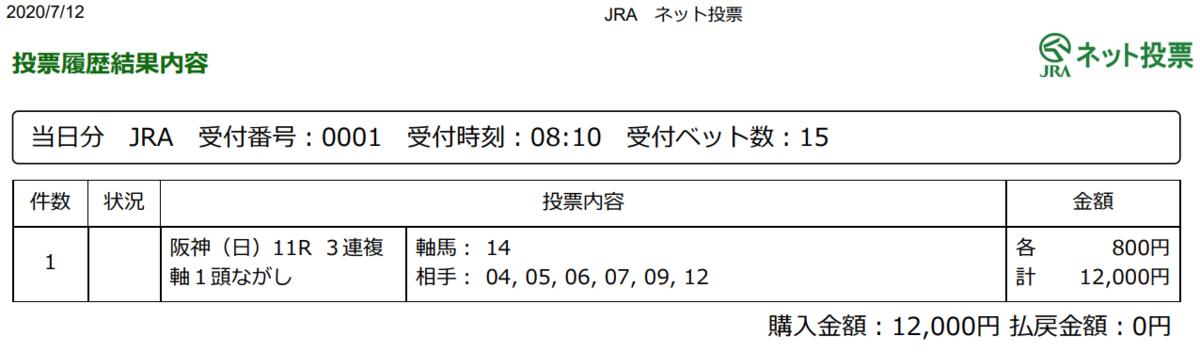 f:id:onix-oniku:20200712081145p:plain