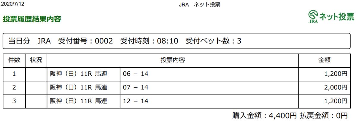 f:id:onix-oniku:20200712081221p:plain